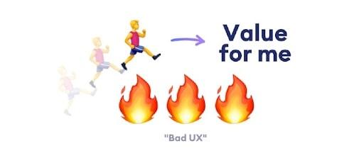 Avoid Bad UX