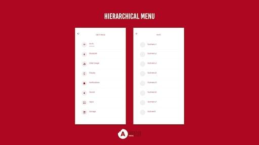 Mobile Navigation - Hierarchical Menu