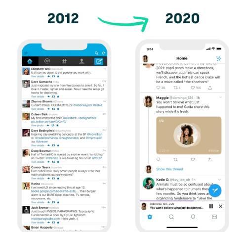 Twitter UX Design
