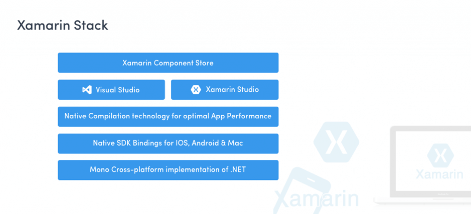 xamarin tech stack