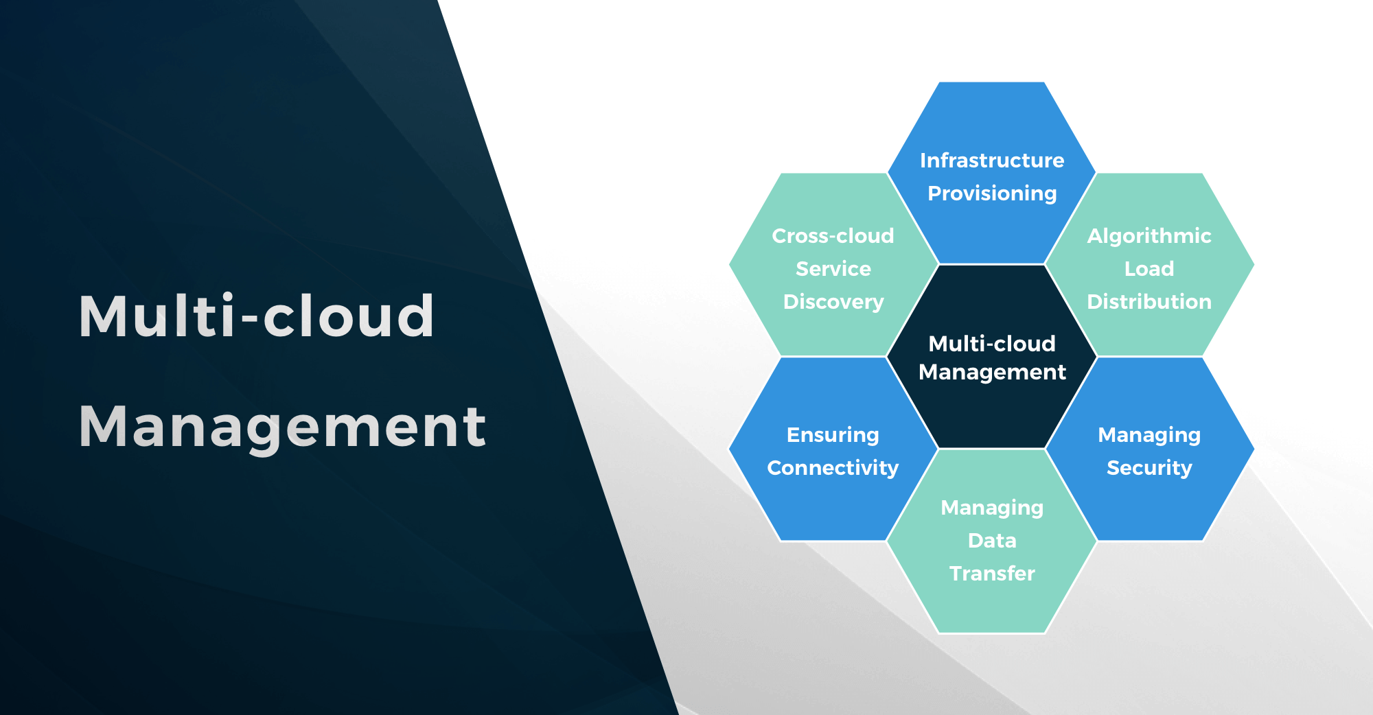 multi task management in cloud Integrated multi-cloud management for the federal government  03 been typically tasked with managing not just their own services and infrastructure.