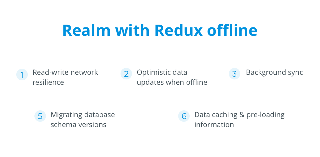 redux-offline react native database realm