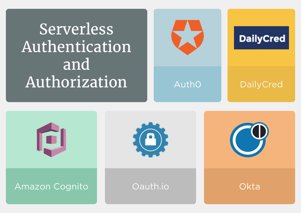 Serverless Authentication and Authorization (1)