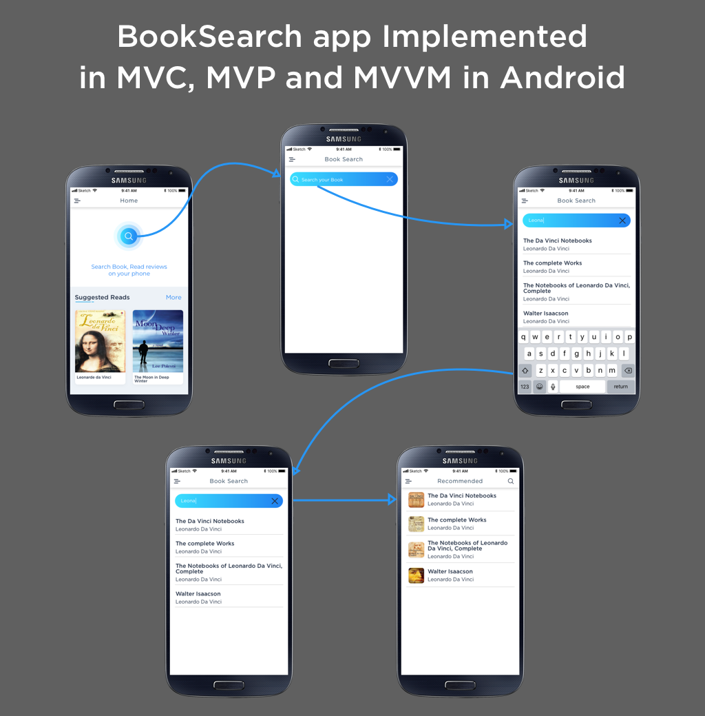 Book search app implemented in MVC, MVP and MVVM in Android