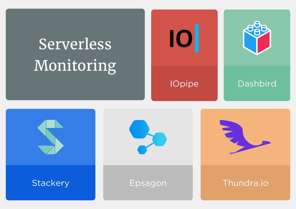 Serverless Monitoring
