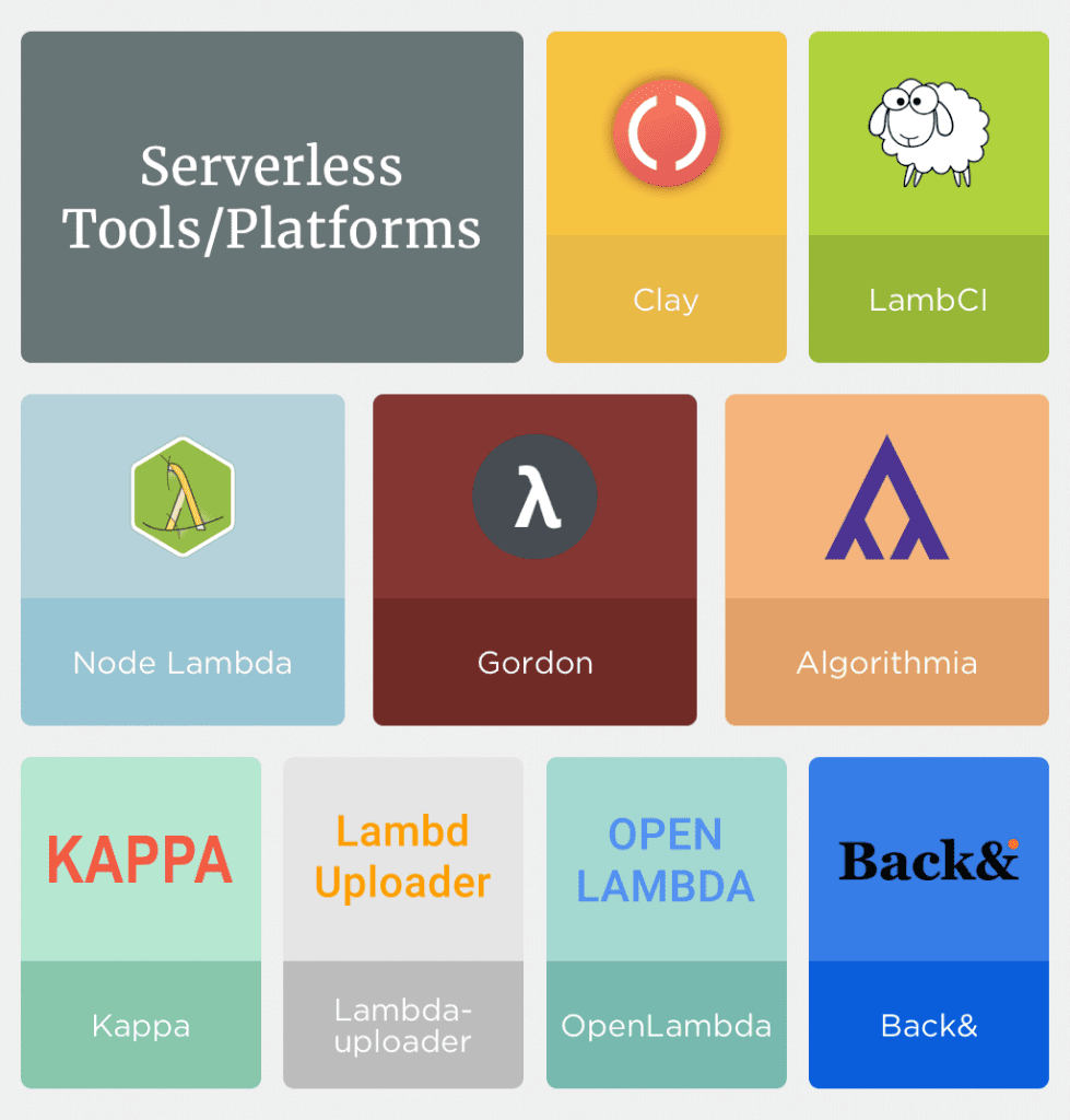 serverless Tools-platforms