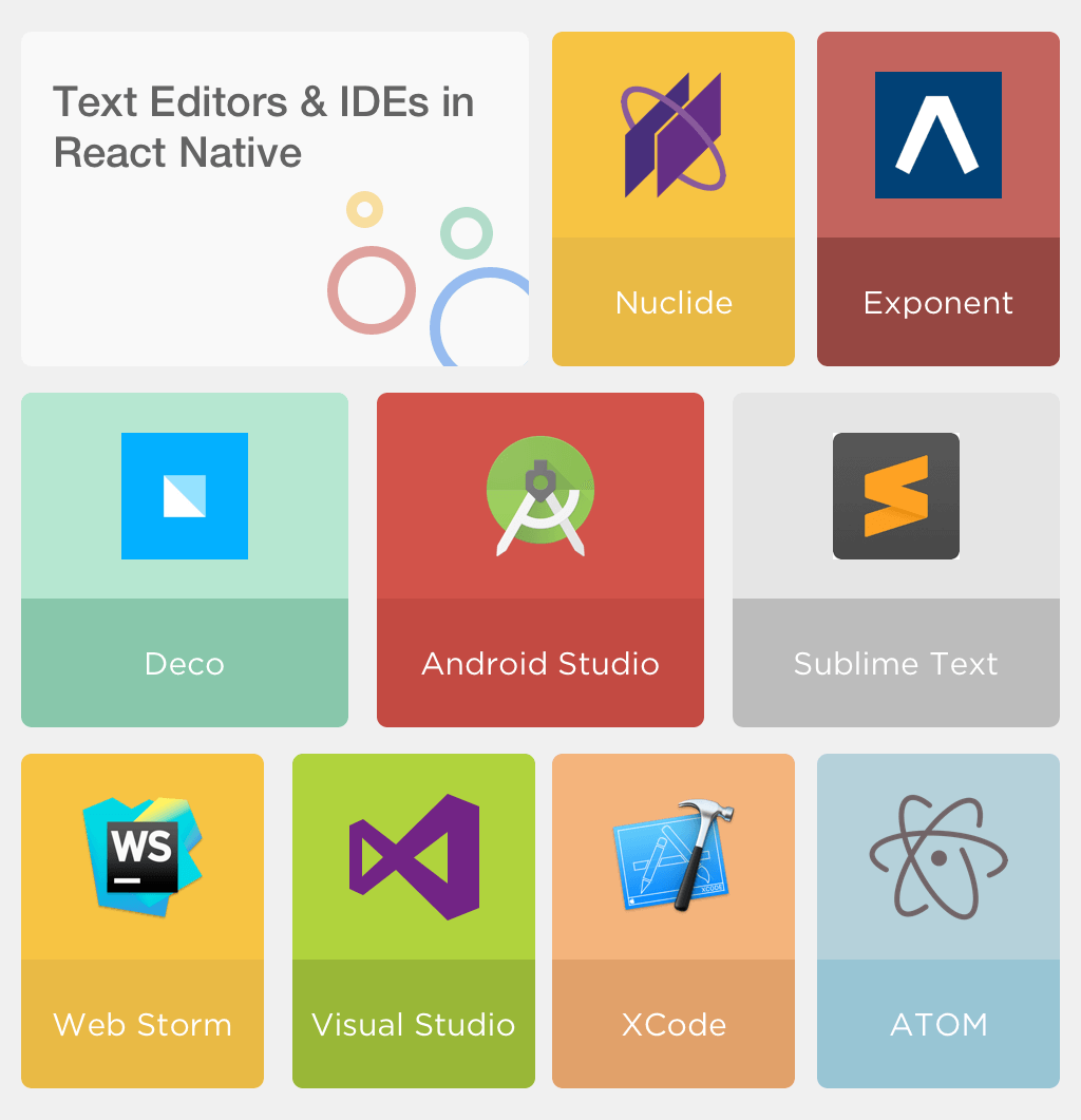 Text Editors & IDEs in React Native