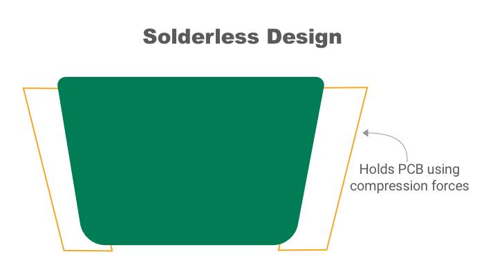 Solderless Design