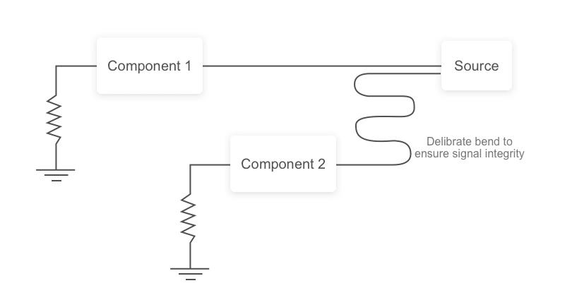 Trace line length 2