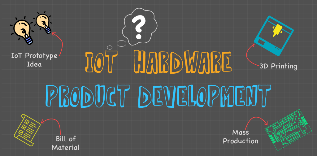 Everything you need to know about IoT Hardware Product Development