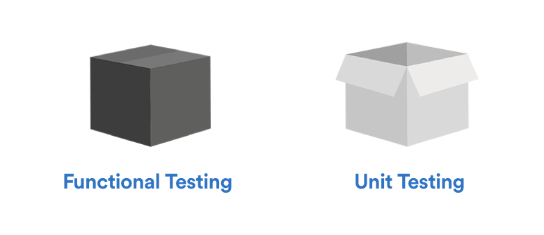 unit testing vs functional testing