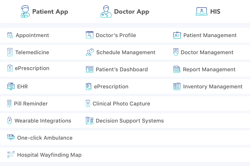 healthcare application