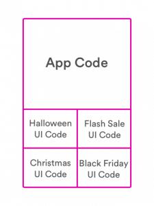 ecommerce app ui updating package