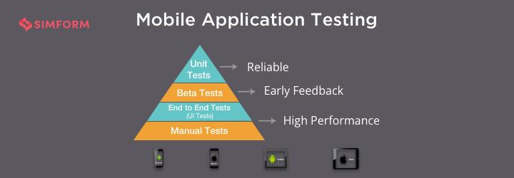 mobile_applicatiom_testing
