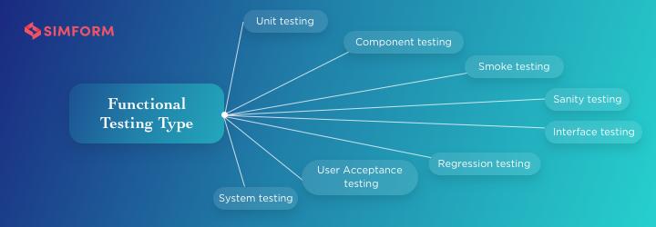 functional_testing_type