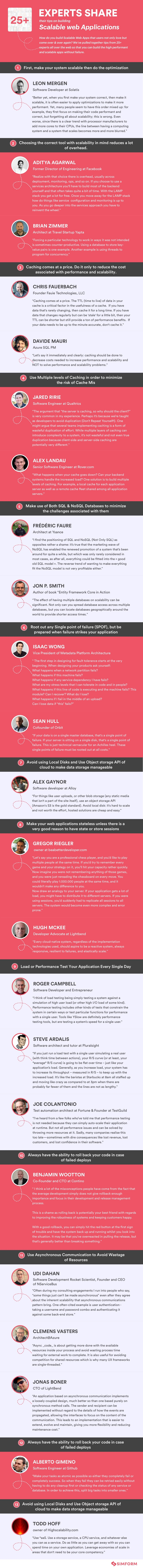 Web Scalability Tips from Experts Infographic-min