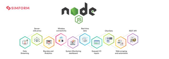 Node.JS_use_cases