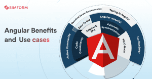 Angular benefits