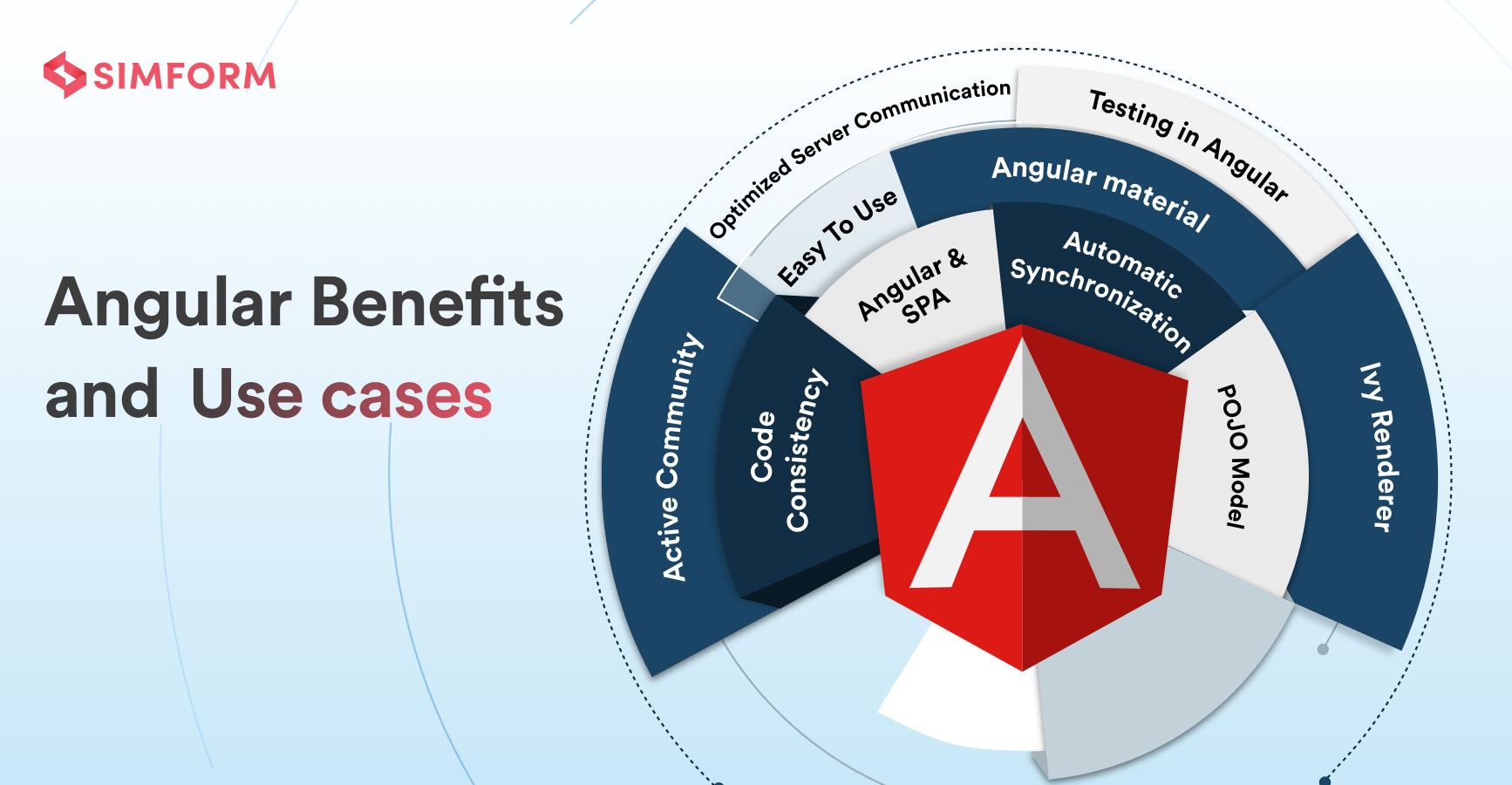 Angular benefits