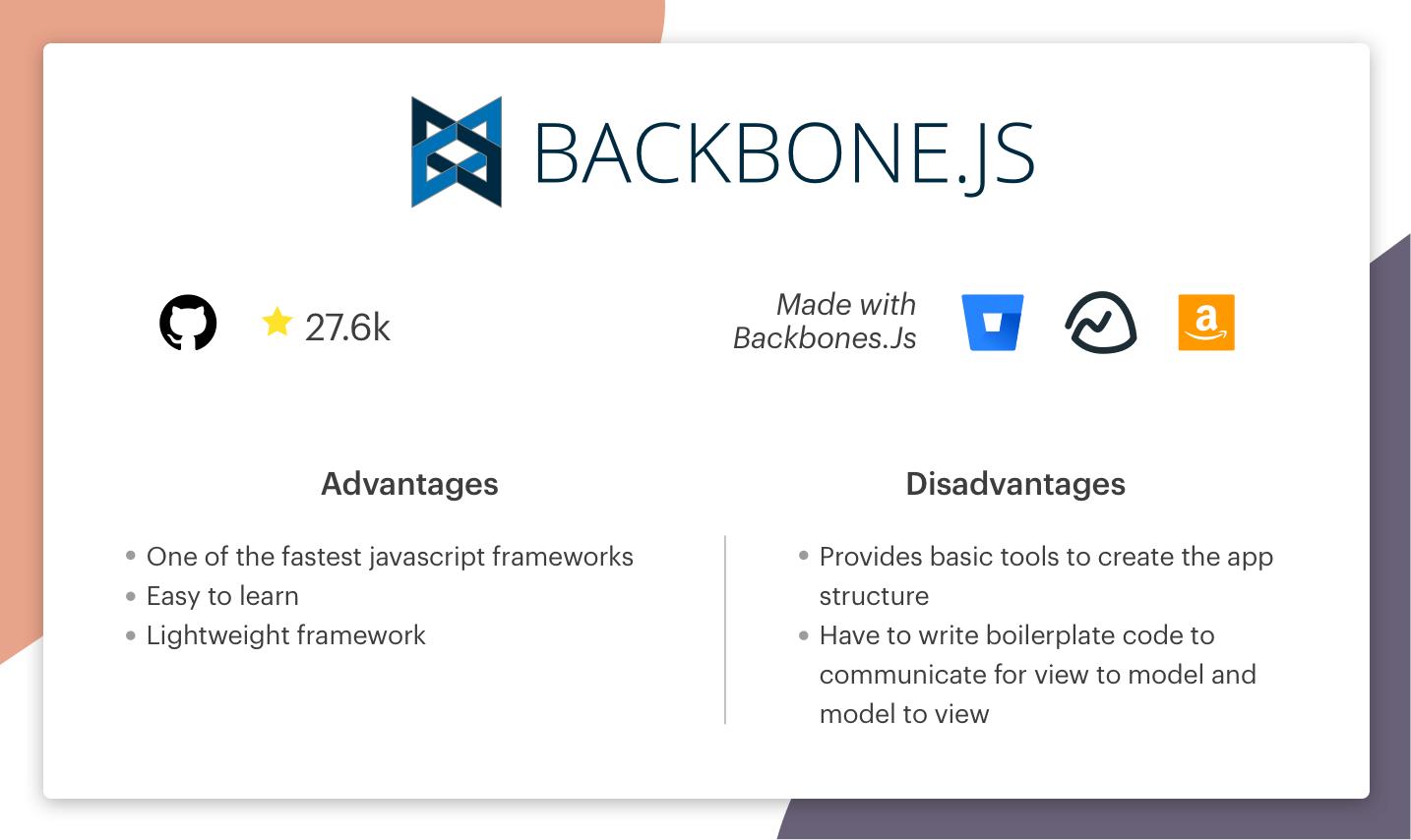 backboneJs