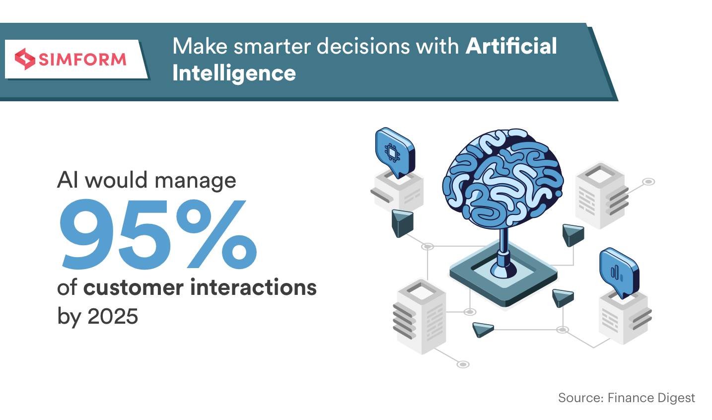 Smarter decisions from AI help boost sales