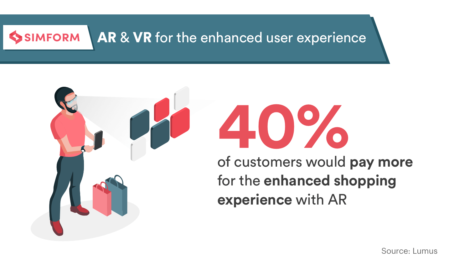 AR and VR's immersive user experience increases product value