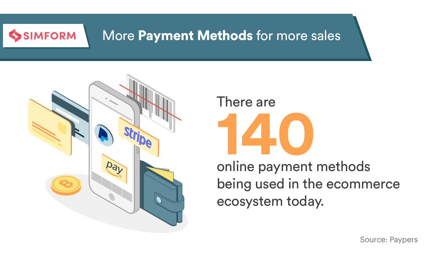 More payment methods reduce cart abandonment
