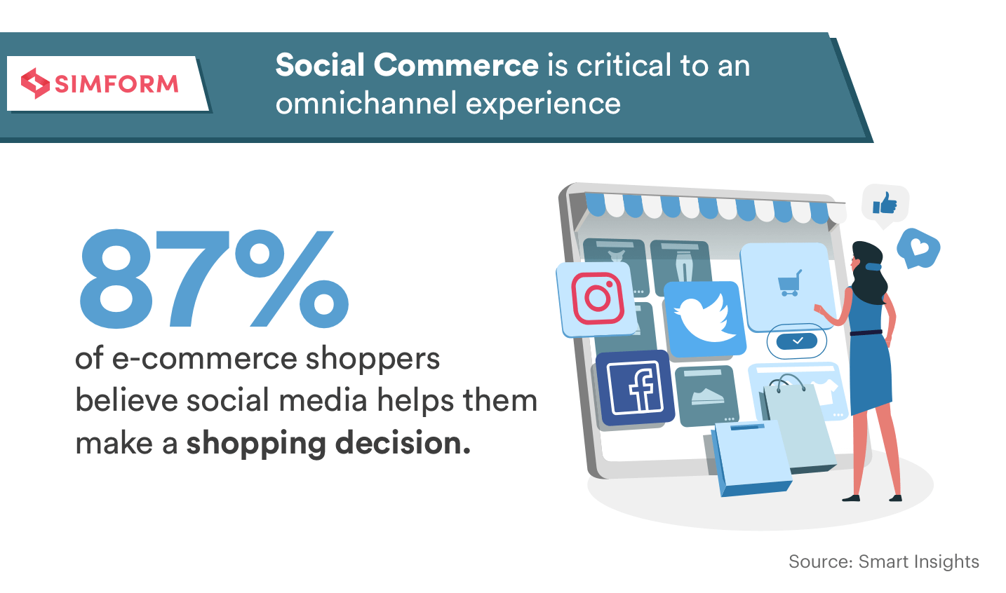 Social commerce is critical to an omnichannel experience