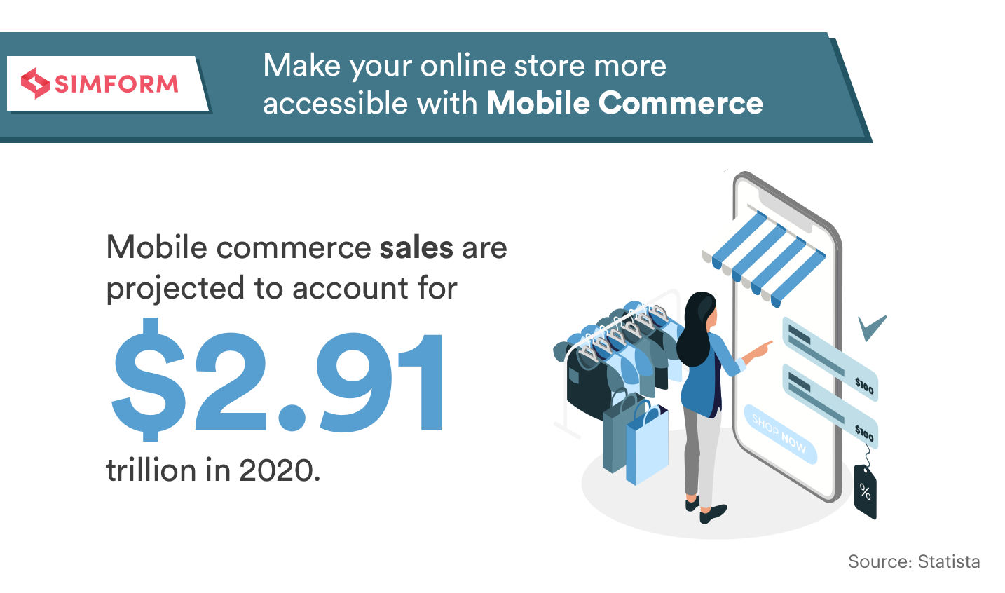 Make your online store more accessible with Mobile Commerce