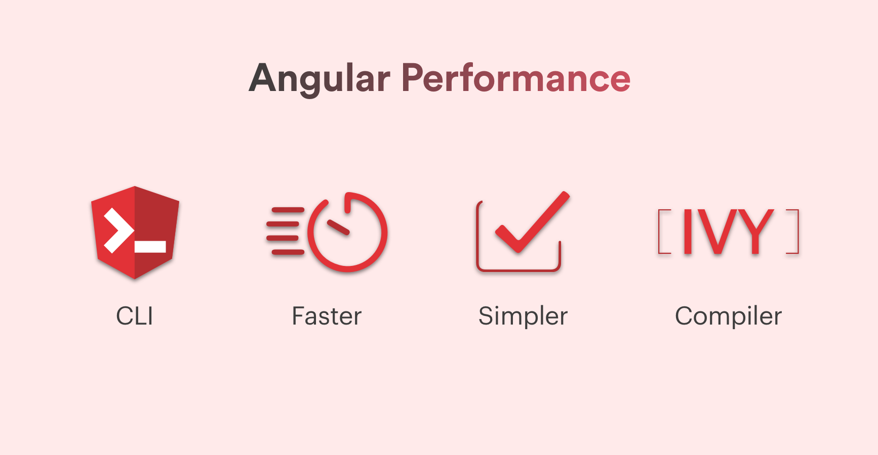 Angular Performance