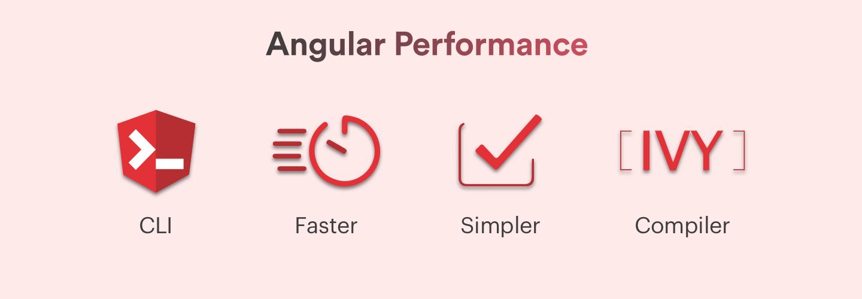 Angular Performance