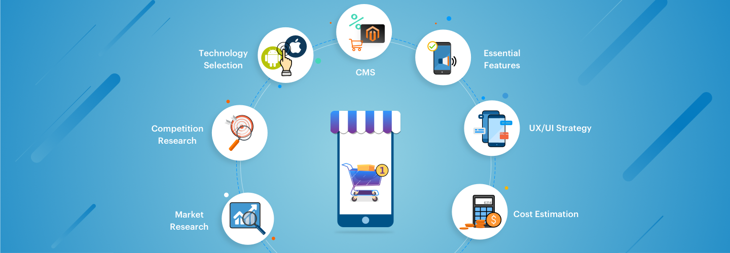 7_steps_for_eCommerce_app_development