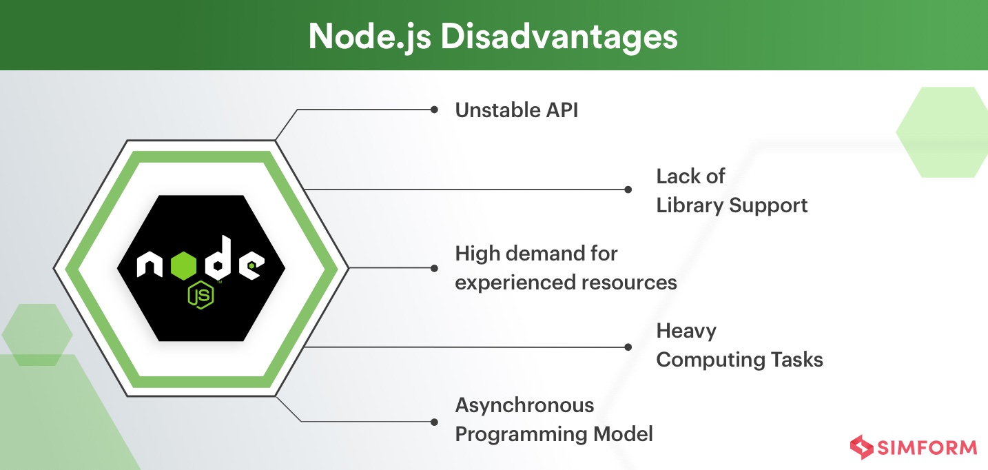 Node.js Disadvantages