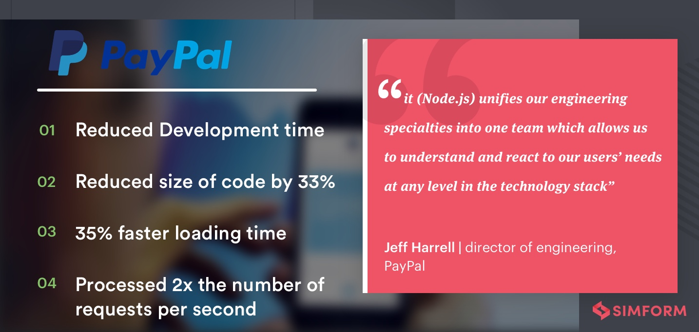 PayPal uses node.js