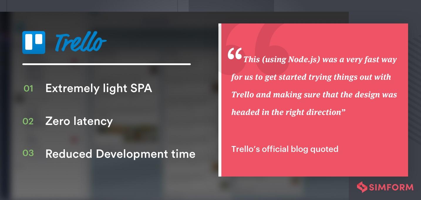 Trello uses node.js