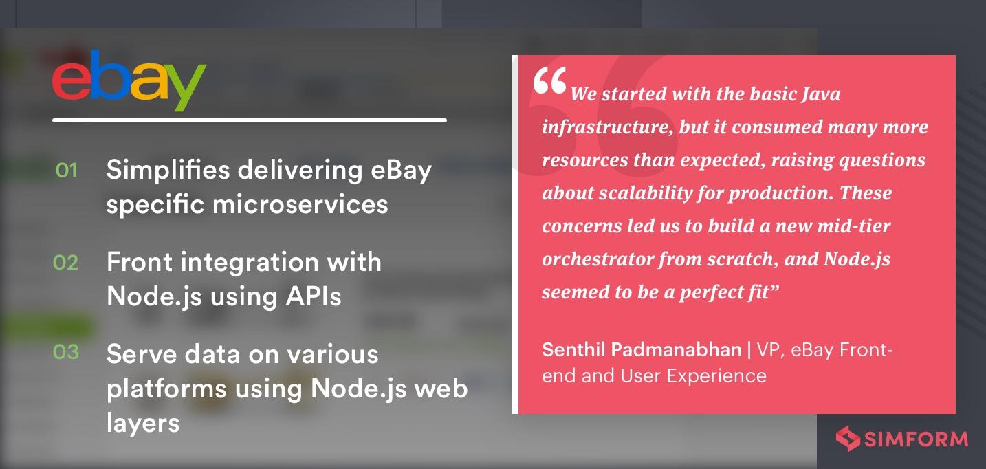 ebay uses node.js
