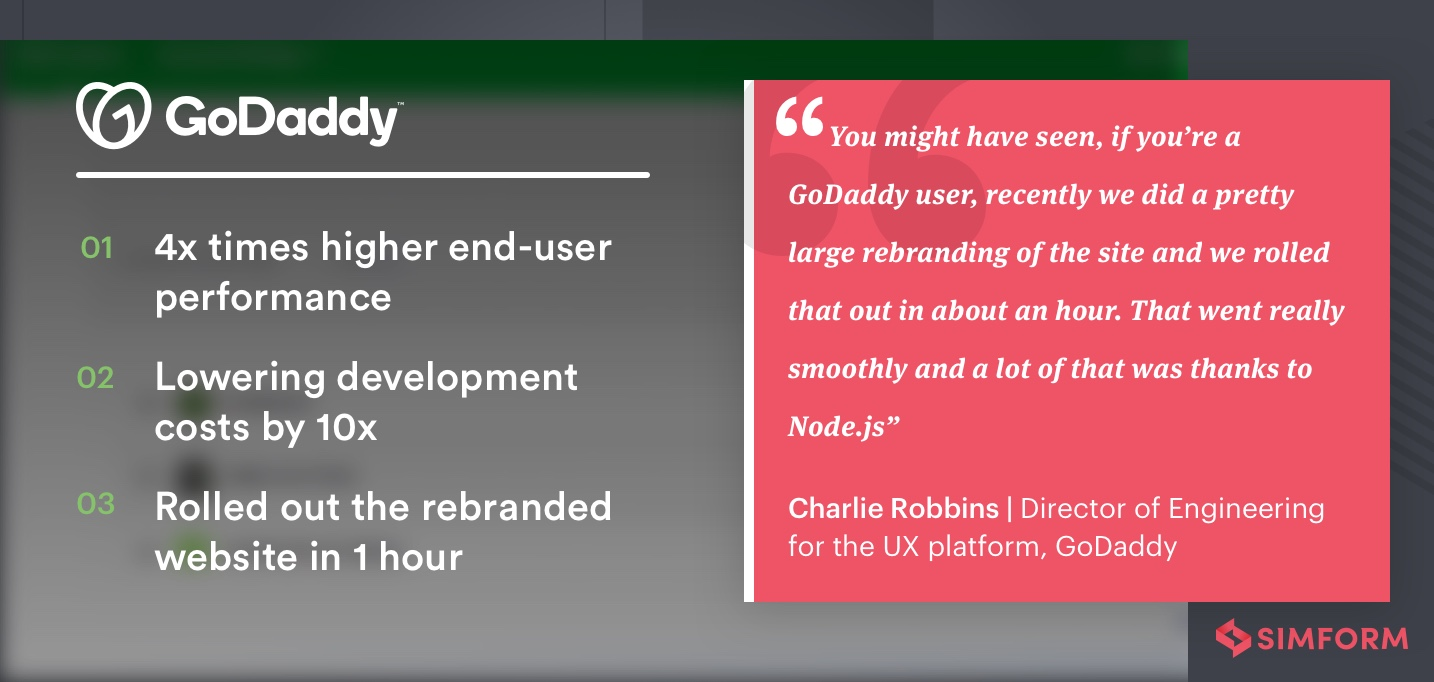 GoDaddy uses node.js
