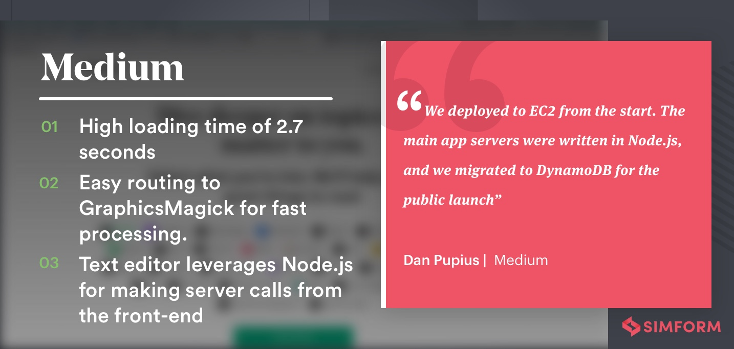 medium uses node.js
