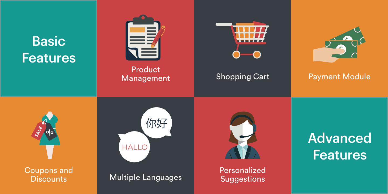 eCommerce_website_features_cost