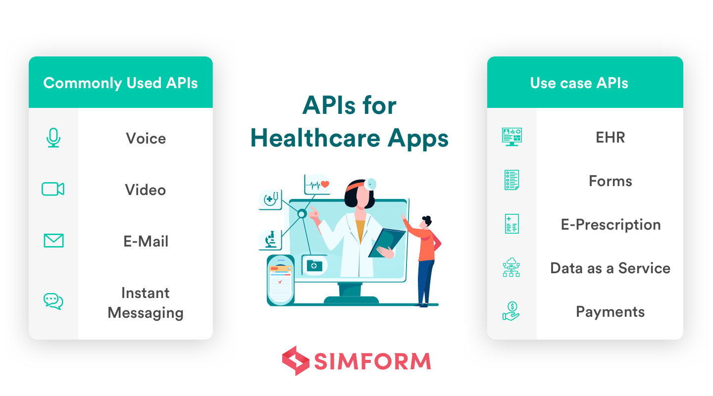 APIs for healthcare apps