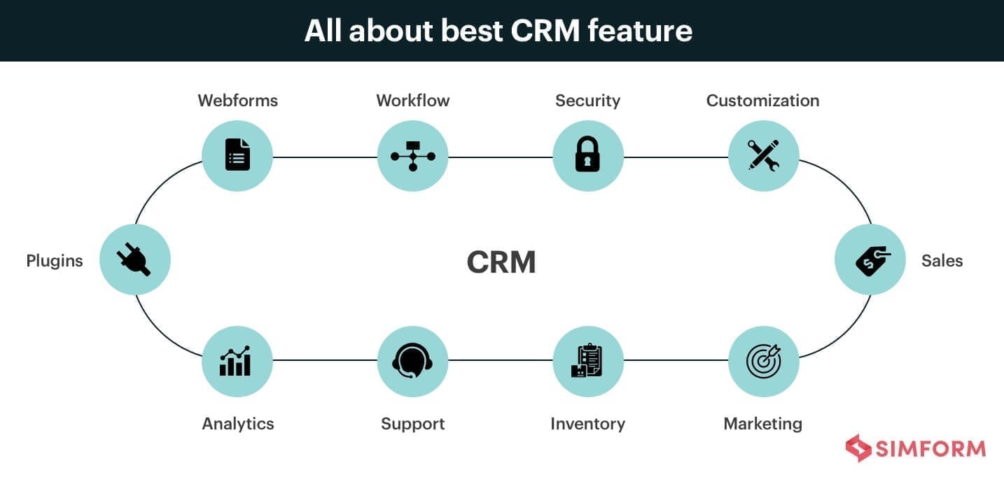 crm features of virtual call center software