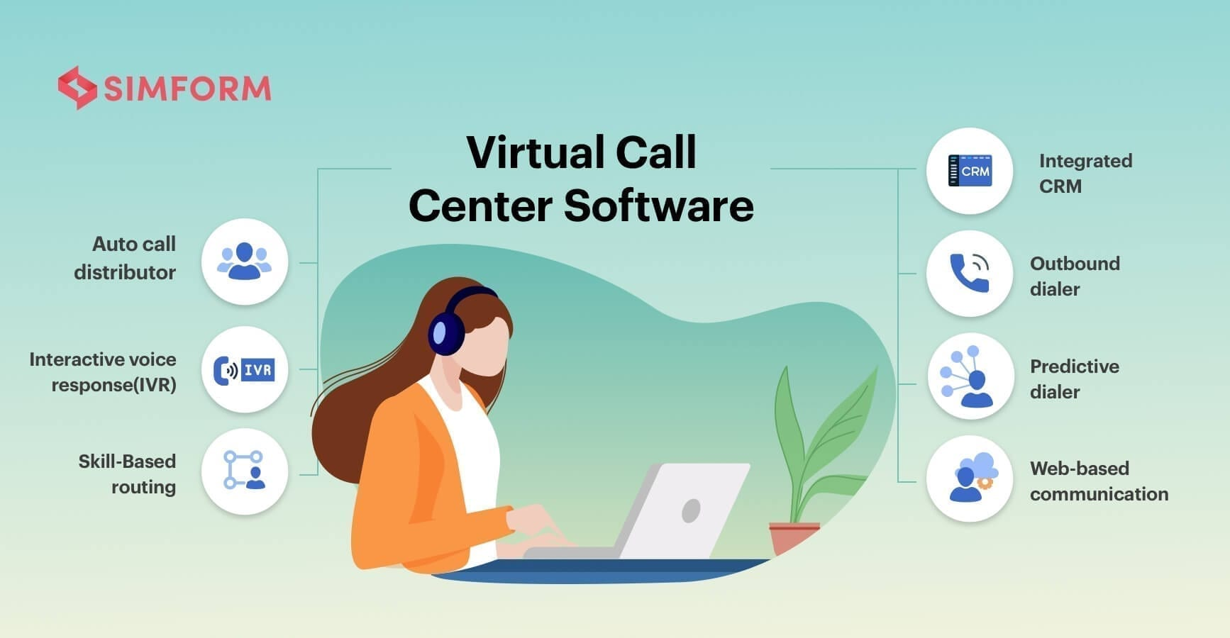 must haves of virtual call center software