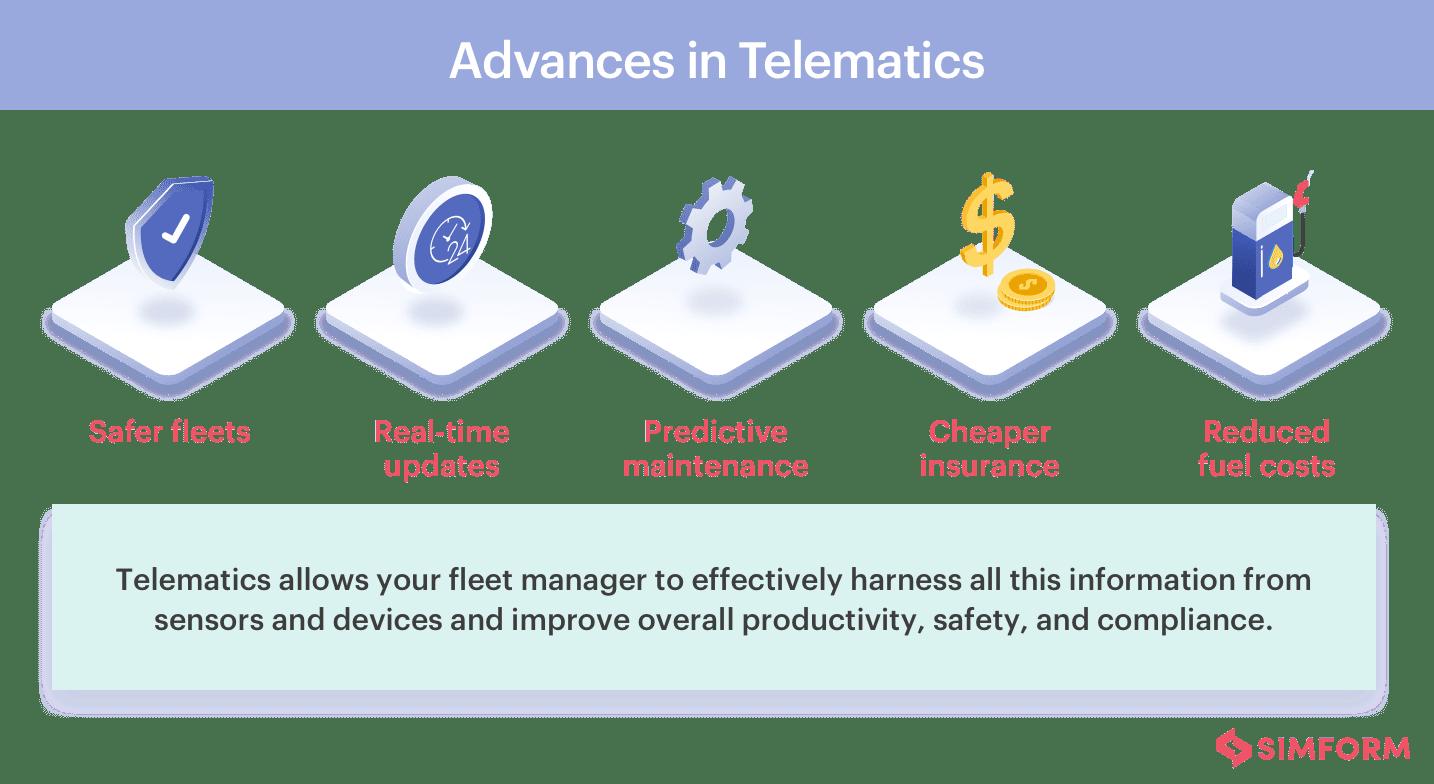 Advances-in-telematics