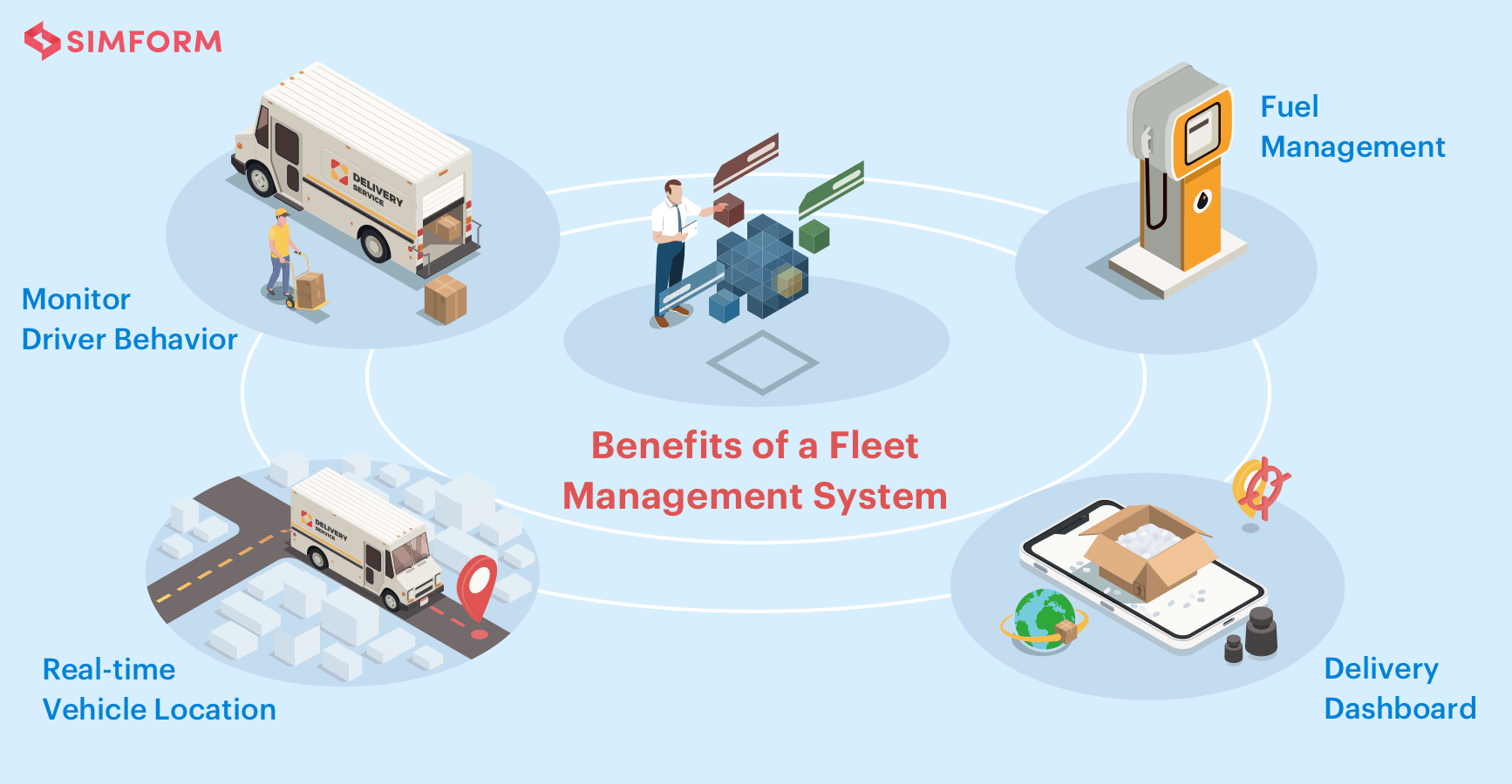 Benefits of Fleet management system