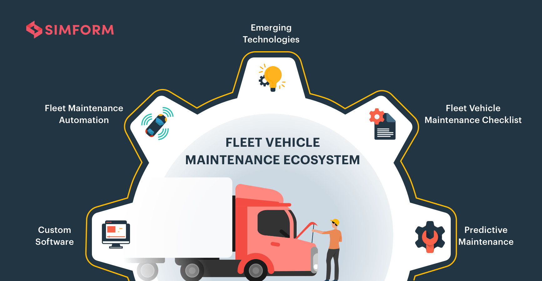 Fleet-Vehicle-Maintenance-Ecosystem-Banner