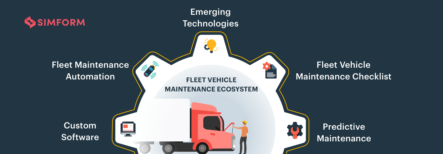 Fleet-Vehicle-Maintenance-Ecosystem-Preview
