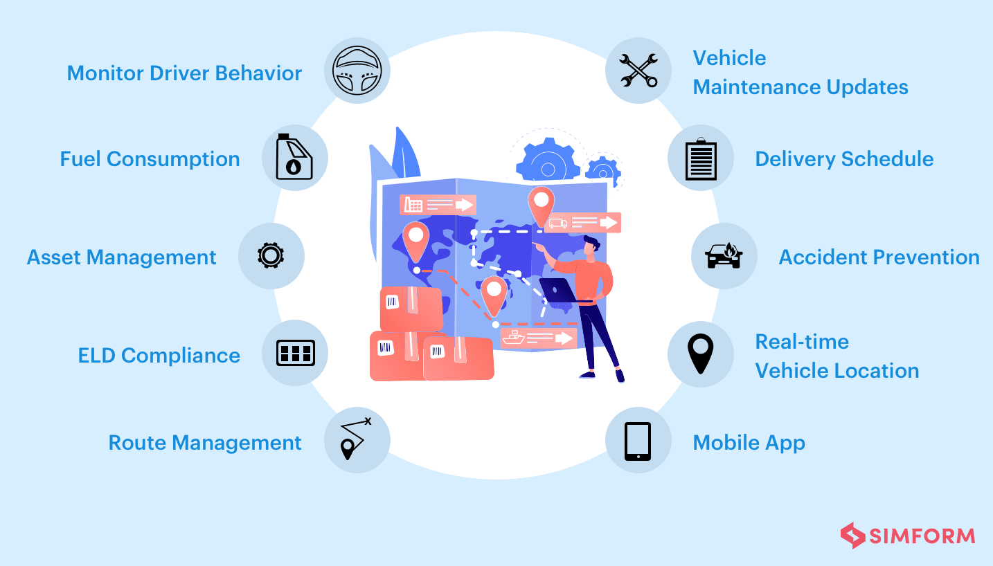 Functions of fleet management system