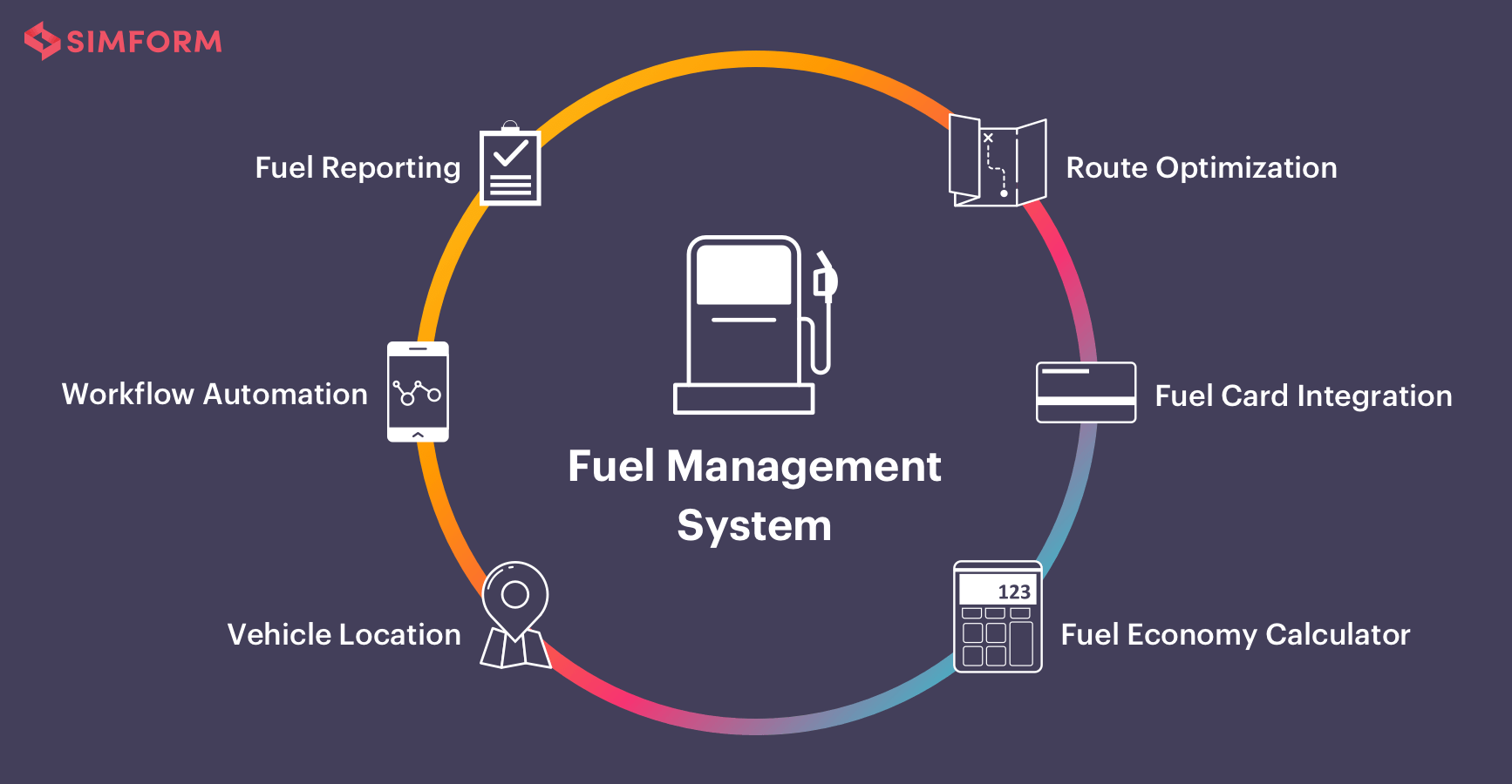 fuel management system benefits
