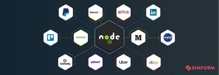 companies use nodejs