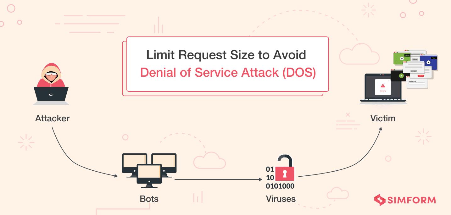 Nodejs DOS Attacks